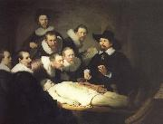 Anatomy Lesson of Dr. Du Pu Rembrandt Peale