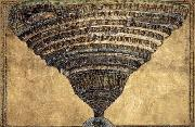 The Abyss of Hell Botticelli