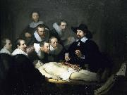 Anatomy Lesson of Dr Nicolaes Tulp Rembrandt Peale